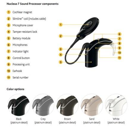 n7-components-prof.jpg